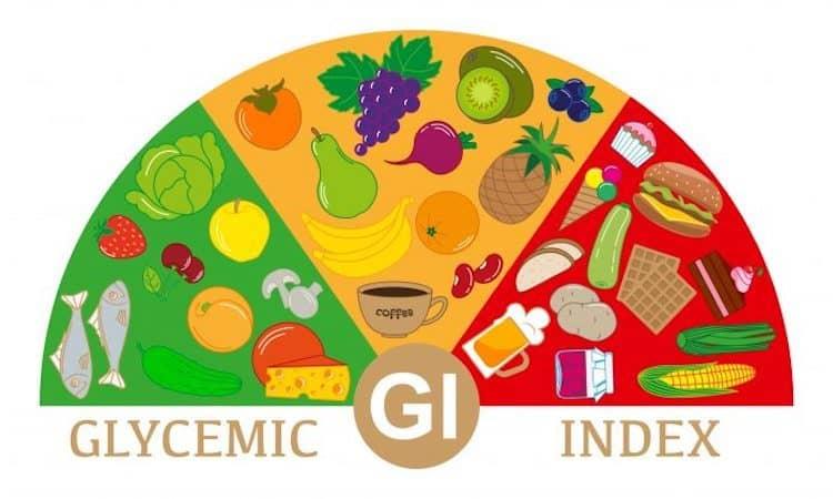 glycemische-index-750x450